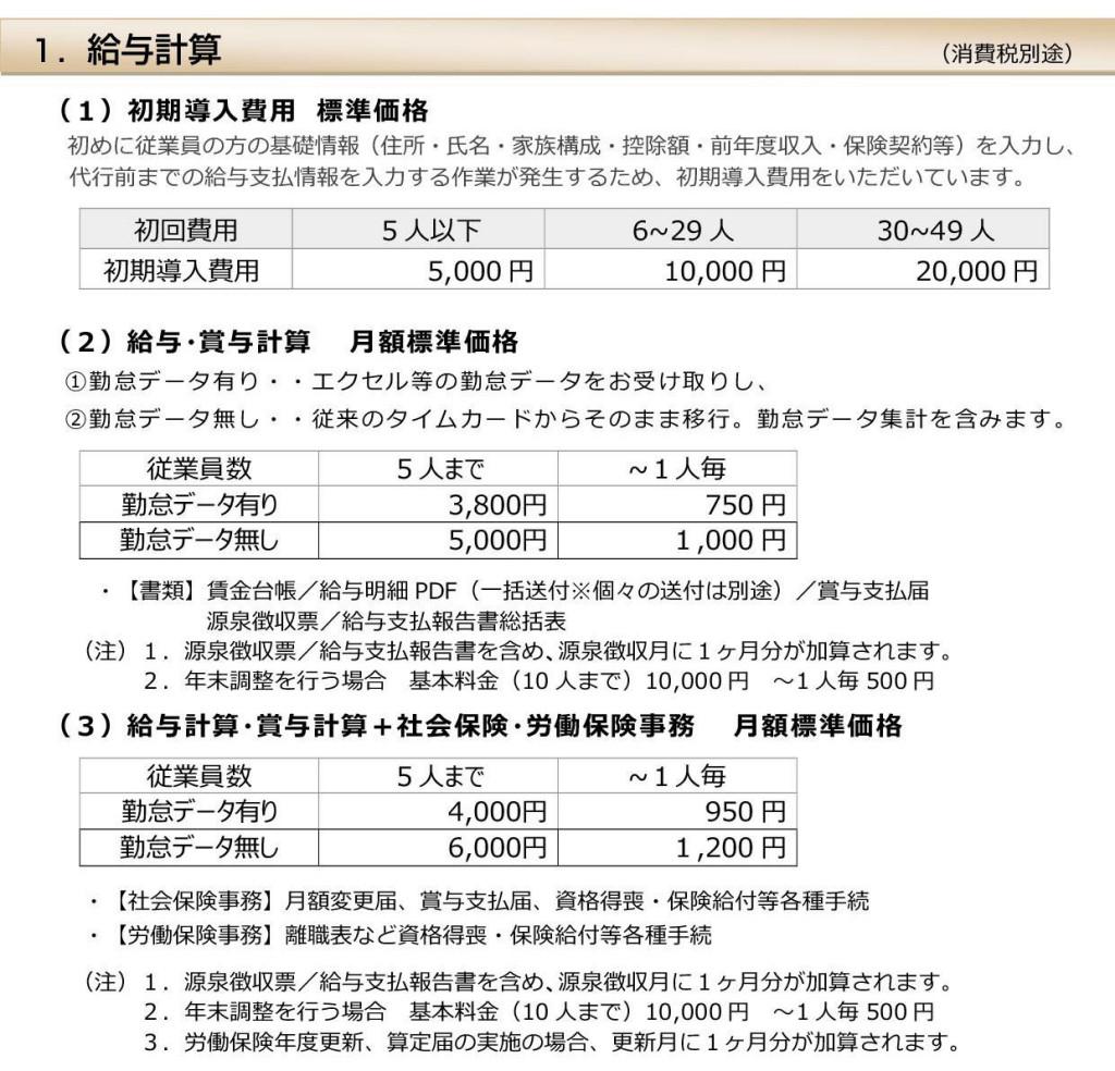 2015 02 01 櫻社労士価格表-001