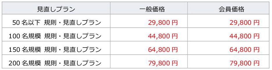 0415 就業規則見直し 会員価格、会員外一般価格